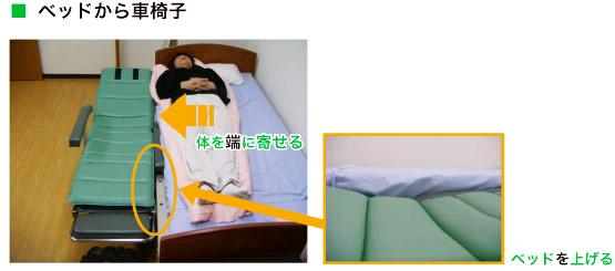 ベッドから車椅子